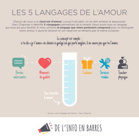 5 langages de lamour_Plan de travail 1 copie 11
